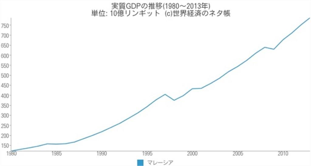 chart 1401-02