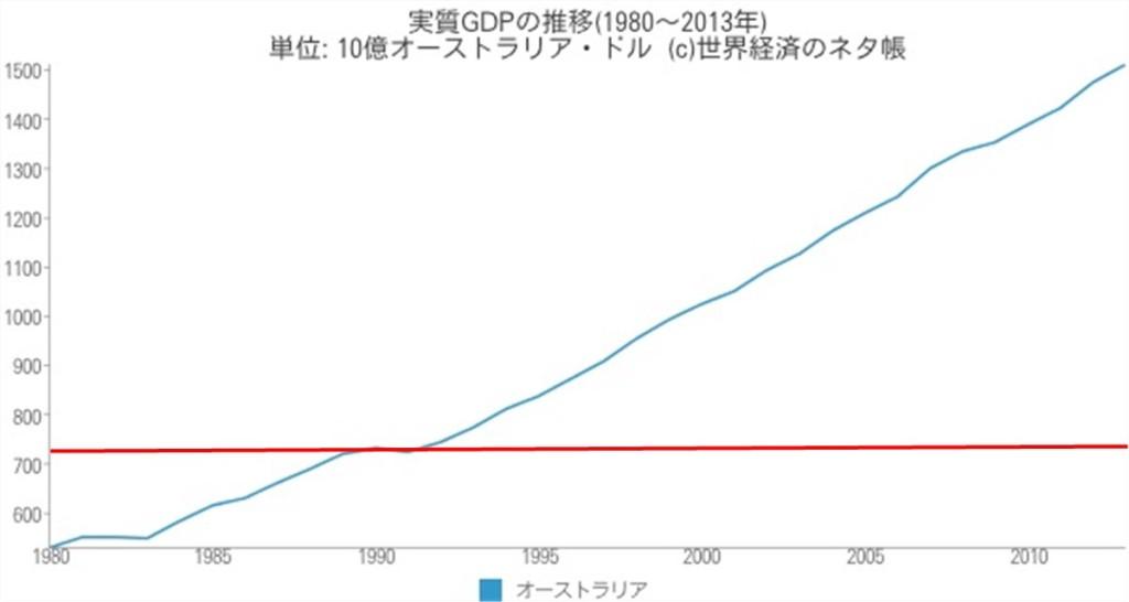 chart1401-01