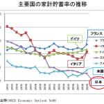 世界経済の行方。日本はどこへ行くのか 【討論動画】