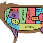 珍しい「牛肉の【部位】」を通販で買えるのを発見
